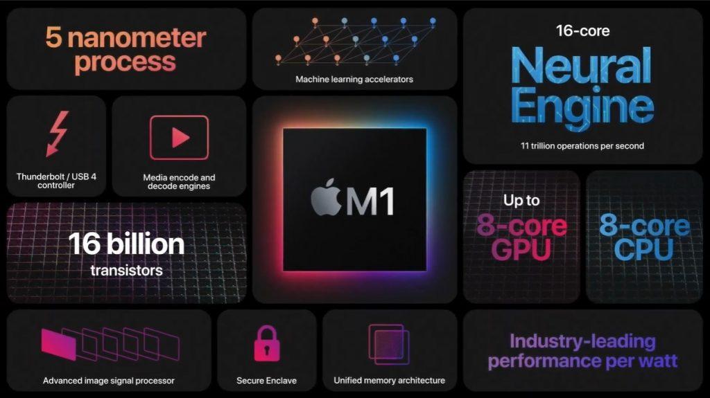 你最喜歡的iPhone和iPad應用程序將在未來的macbook上運行